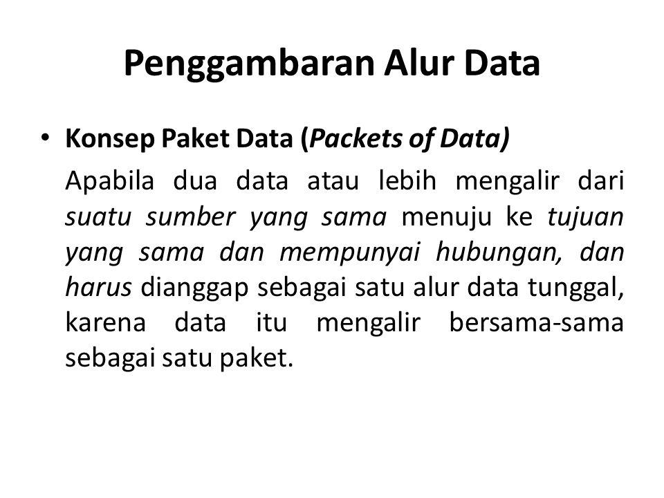 Penggambaran Alur Data Konsep Paket Data (Packets of Data) Apabila dua data atau lebih mengalir dari suatu sumber yang sama menuju ke tujuan yang sama dan mempunyai hubungan, dan harus dianggap sebagai satu alur data tunggal, karena data itu mengalir bersama-sama sebagai satu paket.