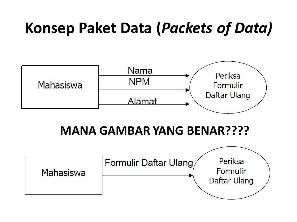 Konsep Paket Data (Packets of Data) MANA GAMBAR YANG BENAR????