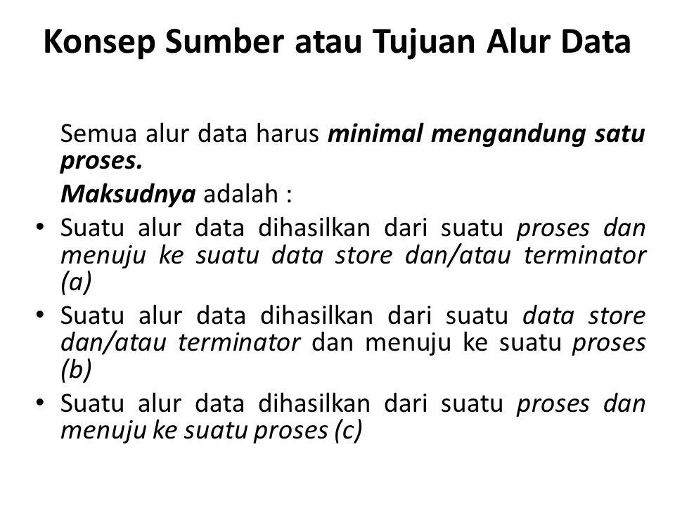 Konsep Sumber atau Tujuan Alur Data Semua alur data harus minimal mengandung satu proses. Maksudnya adalah : Suatu alur data dihasilkan dari suatu pro