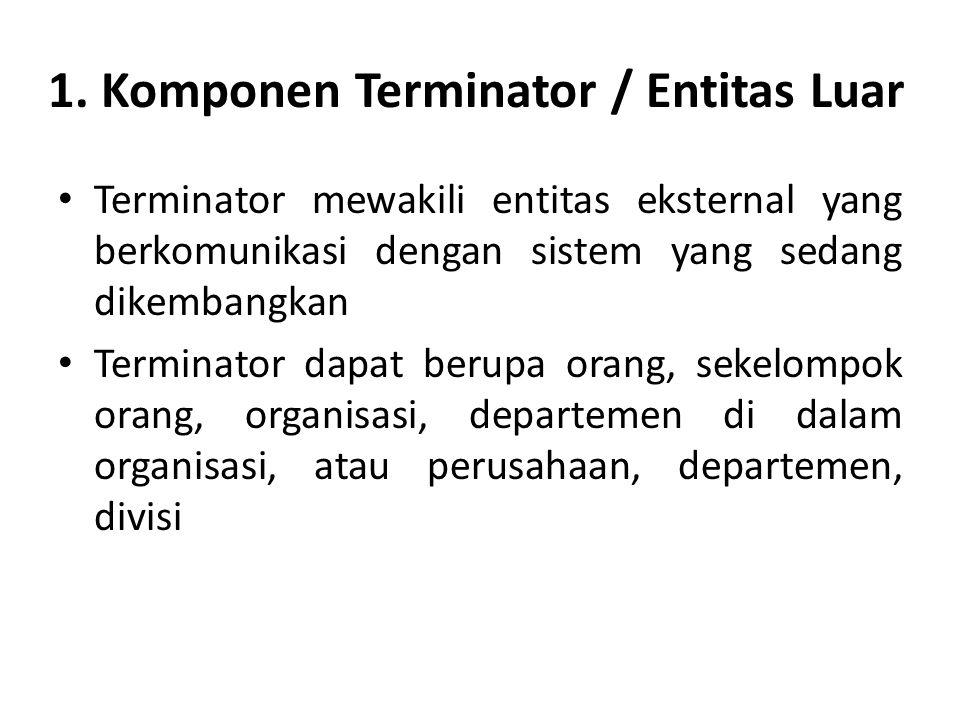 1. Komponen Terminator / Entitas Luar Terminator mewakili entitas eksternal yang berkomunikasi dengan sistem yang sedang dikembangkan Terminator dapat