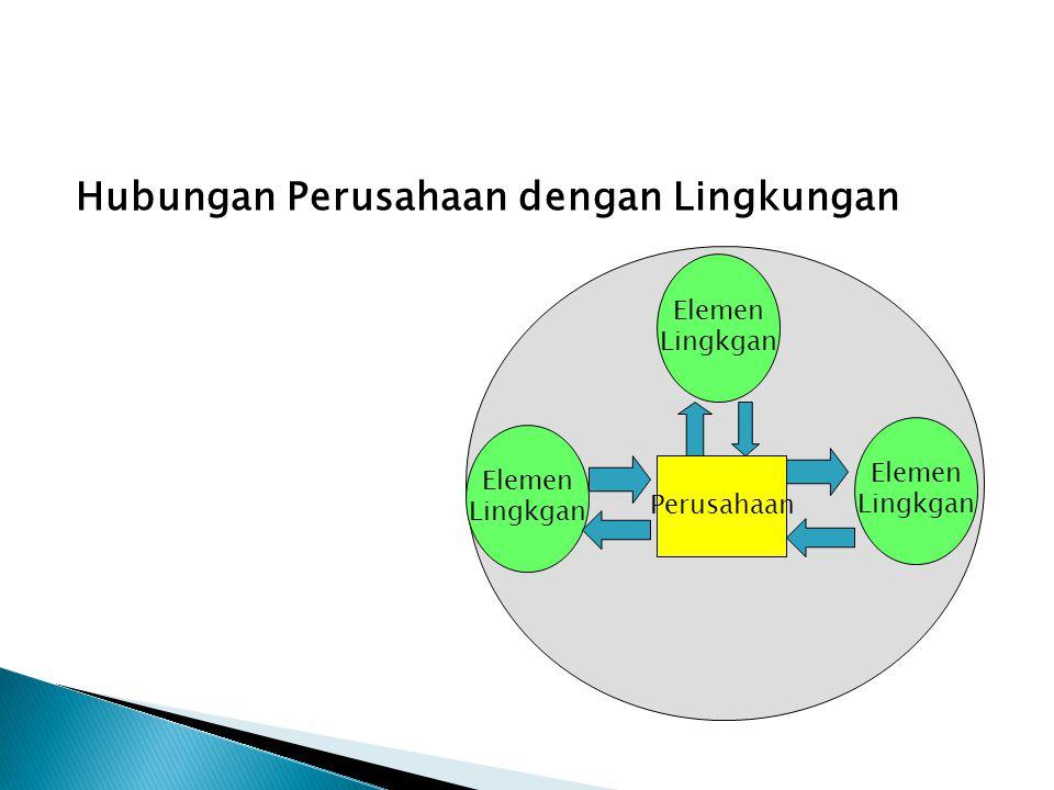 Perusahaan dan Lingkungannya 8 jenis elemen yang ada dalam lingkungan : 1.