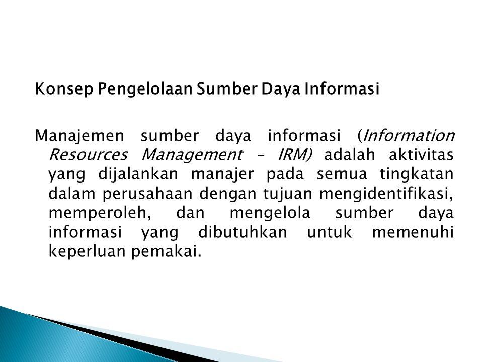Konsep Pengelolaan Sumber Daya Informasi Manajemen sumber daya informasi (Information Resources Management – IRM) adalah aktivitas yang dijalankan man