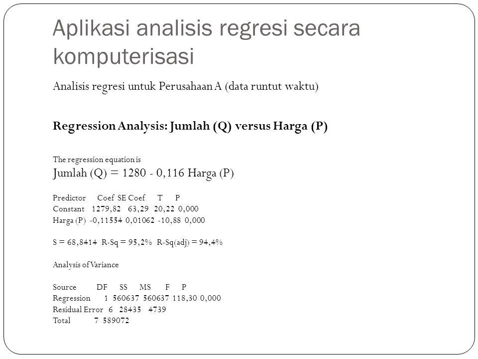 Aplikasi analisis regresi secara komputerisasi Analisis regresi untuk Perusahaan A (data runtut waktu) Regression Analysis: Jumlah (Q) versus Harga (P