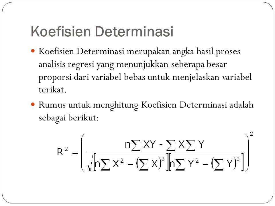 Koefisien Determinasi Koefisien Determinasi merupakan angka hasil proses analisis regresi yang menunjukkan seberapa besar proporsi dari variabel bebas