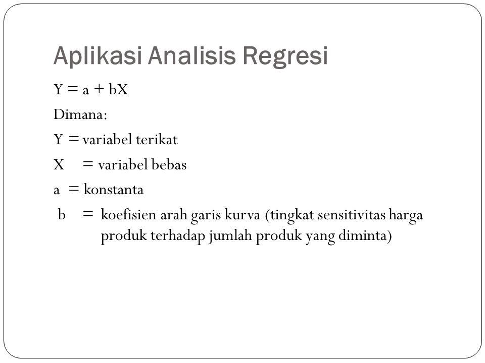 Aplikasi Analisis Regresi Y = a + bX Dimana: Y =variabel terikat X = variabel bebas a = konstanta b =koefisien arah garis kurva (tingkat sensitivitas