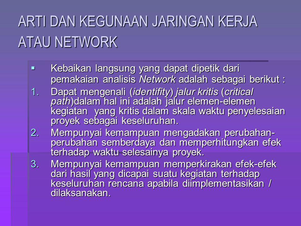 ARTI DAN KEGUNAAN JARINGAN KERJA ATAU NETWORK  Kebaikan langsung yang dapat dipetik dari pemakaian analisis Network adalah sebagai berikut : 1.Dapat