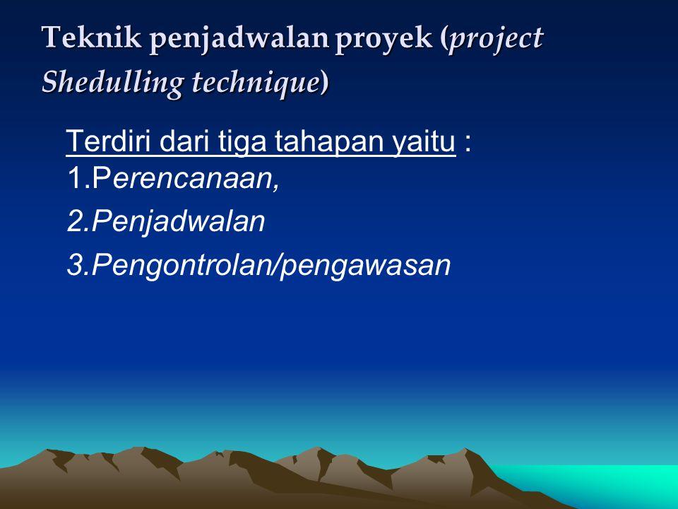 Teknik penjadwalan proyek (project Shedulling technique) Terdiri dari tiga tahapan yaitu : 1.Perencanaan, 2.Penjadwalan 3.Pengontrolan/pengawasan
