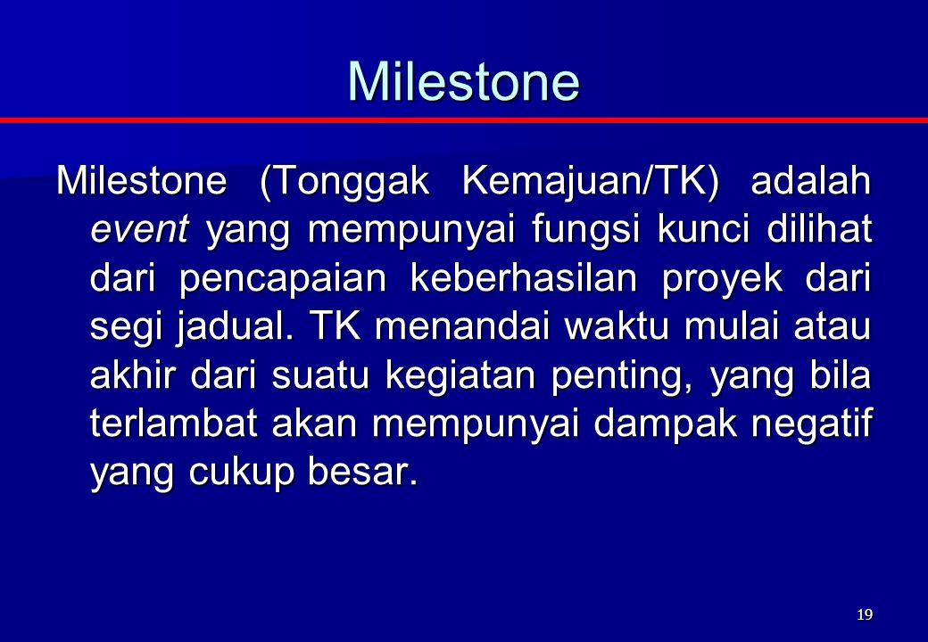 19 Milestone Milestone (Tonggak Kemajuan/TK) adalah event yang mempunyai fungsi kunci dilihat dari pencapaian keberhasilan proyek dari segi jadual. TK