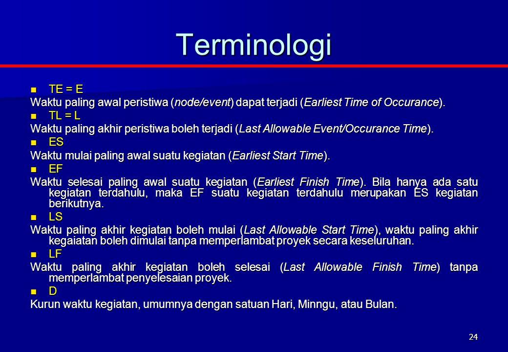 24 Terminologi TE = E TE = E Waktu paling awal peristiwa (node/event) dapat terjadi (Earliest Time of Occurance). TL = L TL = L Waktu paling akhir per