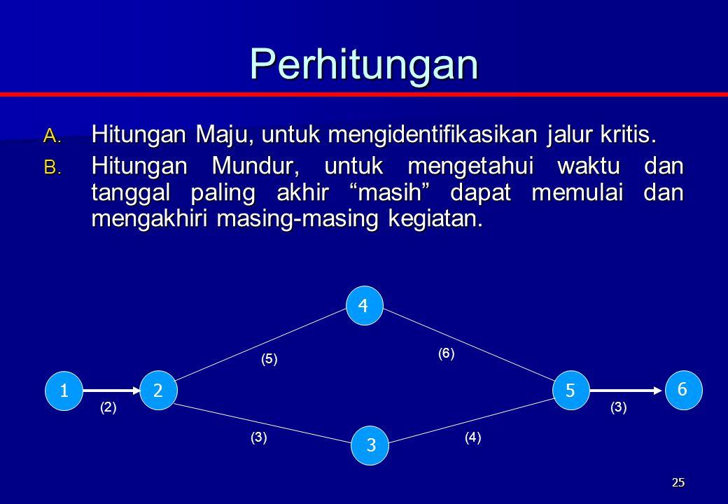 25 Perhitungan 3 4 21 6 5 (3) (6) (4)(3) (5) (2) A. Hitungan Maju, untuk mengidentifikasikan jalur kritis. B. Hitungan Mundur, untuk mengetahui waktu