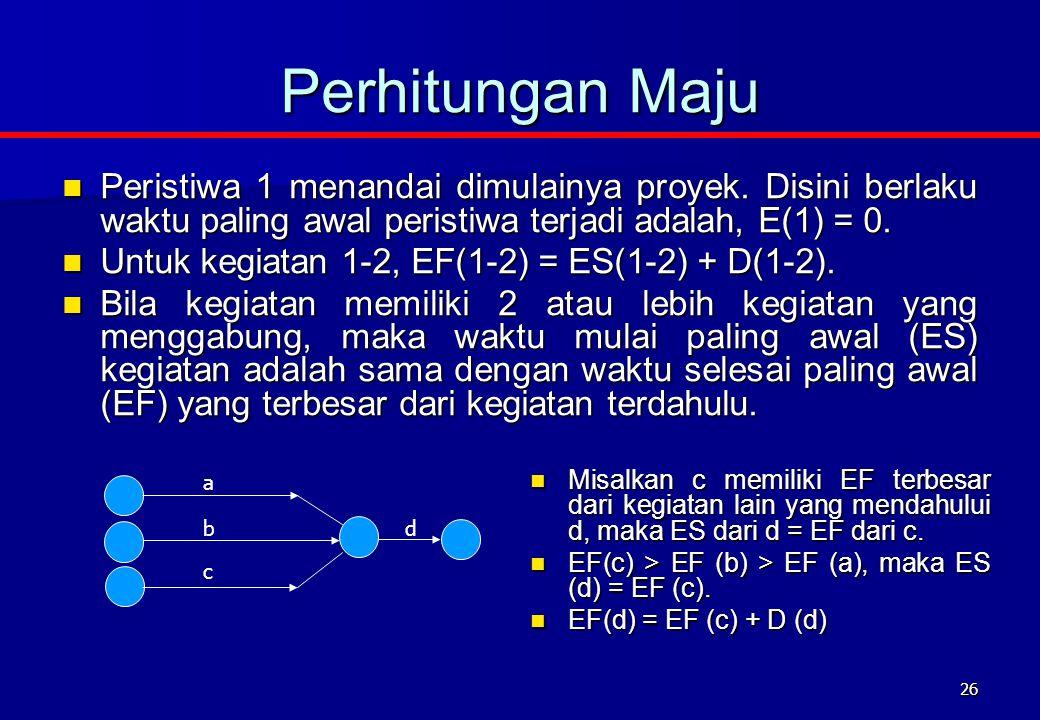 26 Perhitungan Maju Peristiwa 1 menandai dimulainya proyek. Disini berlaku waktu paling awal peristiwa terjadi adalah, E(1) = 0. Peristiwa 1 menandai