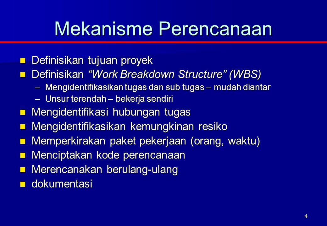 4 Mekanisme Perencanaan Definisikan tujuan proyek Definisikan tujuan proyek Definisikan Work Breakdown Structure (WBS) Definisikan Work Breakdown Structure (WBS) –Mengidentifikasikan tugas dan sub tugas – mudah diantar –Unsur terendah – bekerja sendiri Mengidentifikasi hubungan tugas Mengidentifikasi hubungan tugas Mengidentifikasikan kemungkinan resiko Mengidentifikasikan kemungkinan resiko Memperkirakan paket pekerjaan (orang, waktu) Memperkirakan paket pekerjaan (orang, waktu) Menciptakan kode perencanaan Menciptakan kode perencanaan Merencanakan berulang-ulang Merencanakan berulang-ulang dokumentasi dokumentasi
