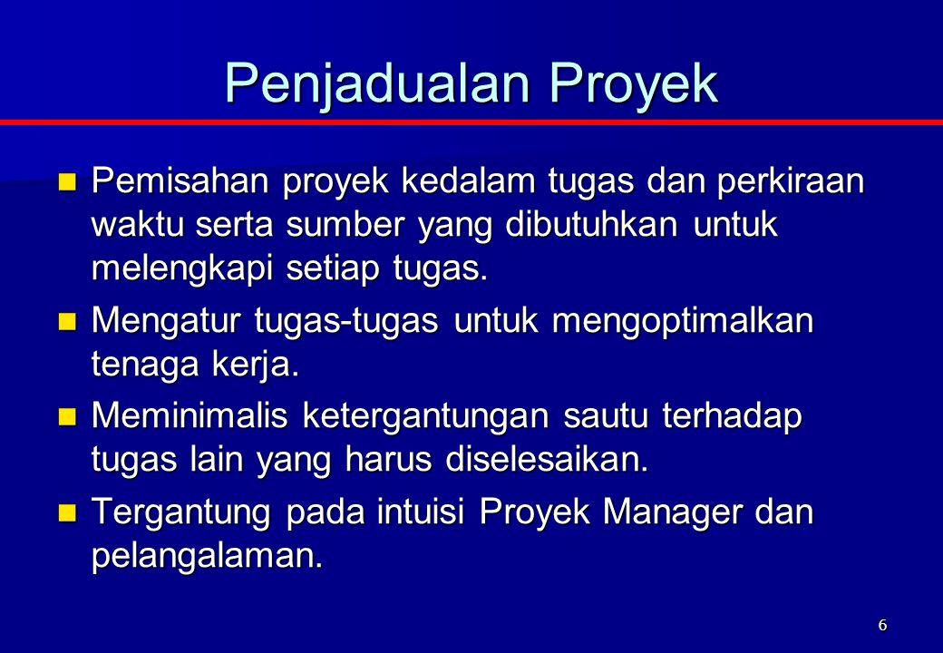 7 Proses Penjadualan Proyek