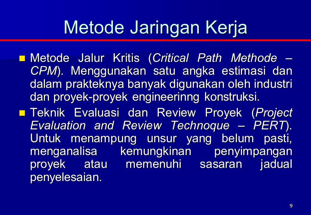 9 Metode Jaringan Kerja Metode Jalur Kritis (Critical Path Methode – CPM). Menggunakan satu angka estimasi dan dalam prakteknya banyak digunakan oleh