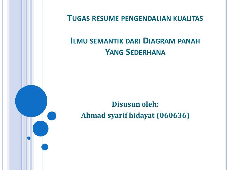 T UGAS RESUME PENGENDALIAN KUALITAS I LMU SEMANTIK DARI D IAGRAM PANAH Y ANG S EDERHANA Disusun oleh: Ahmad syarif hidayat (060636)