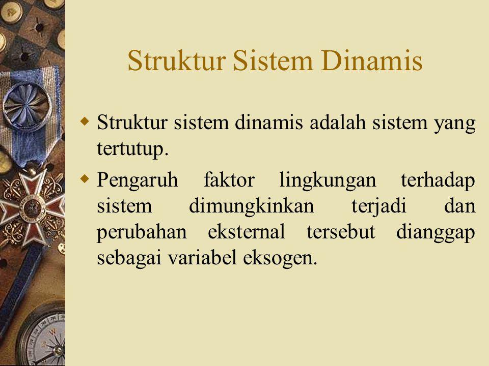 Struktur Sistem Dinamis  Struktur sistem dinamis adalah sistem yang tertutup.  Pengaruh faktor lingkungan terhadap sistem dimungkinkan terjadi dan p