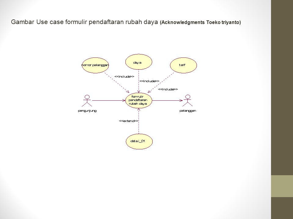 Gambar Use case formulir pendaftaran rubah daya (Acknowledgments Toeko triyanto)