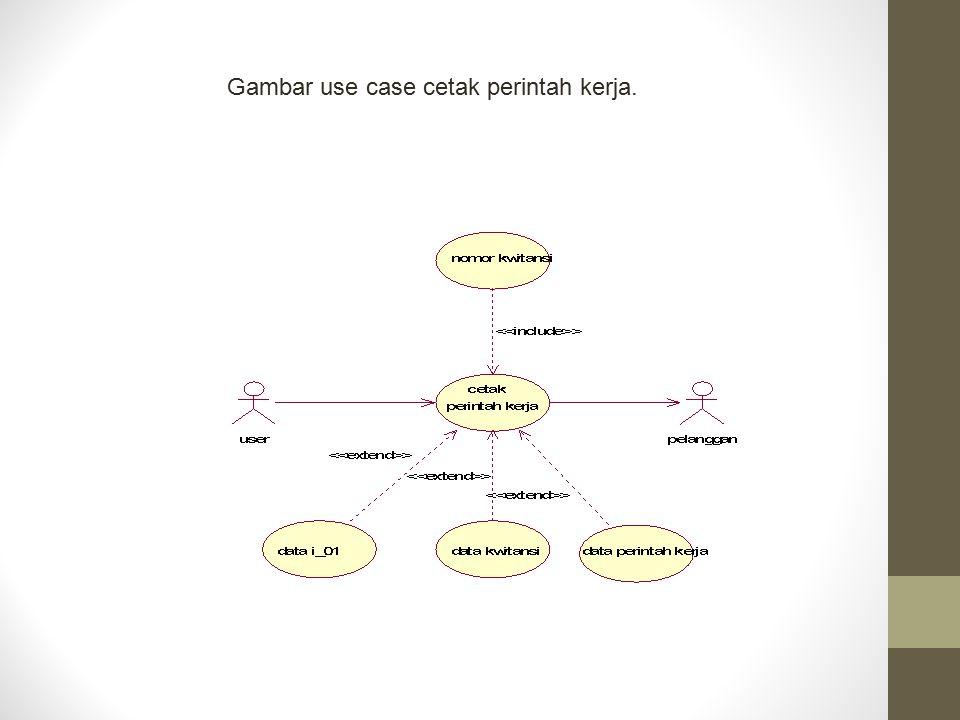 Gambar use case cetak perintah kerja.