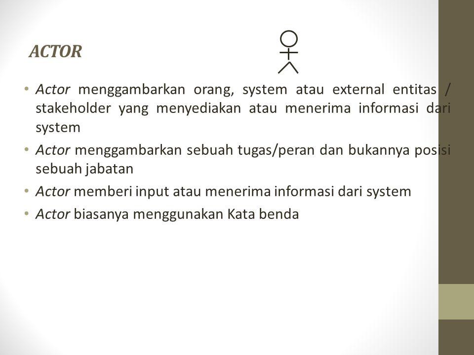 Use Case Pengolahan Daftar Data Pegawai dan Gaji (DDPG) Deskripsi Use Case Pengolahan Data Pegawai dan gaji (DDPG) Nama: Use Case Pengolahan Data Pegawai dan Gaji Actor: Administrasi dan Pegawai Deskripsi: Administrasi Mencetak Slip Gaji kemudian diserahkan kepada Pegawai Nama Use Case : > Input total absensi pegawai dan input data pegawai, data pendidikan, data keluarga, PKS, insentif, fungsional, transport dan potongan.