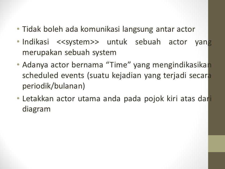 Gambar Use case formulir pendaftaran rubah daya (Acknowledgments Toeko triyanto)