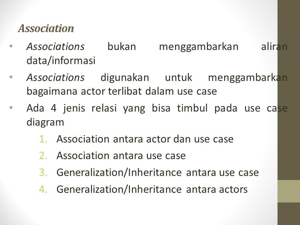 Gambar Use case cetak surat jawaban