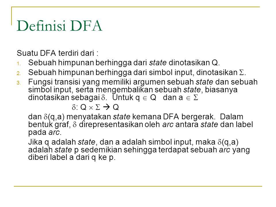 Definisi DFA Suatu DFA terdiri dari : 1.Sebuah himpunan berhingga dari state dinotasikan Q.