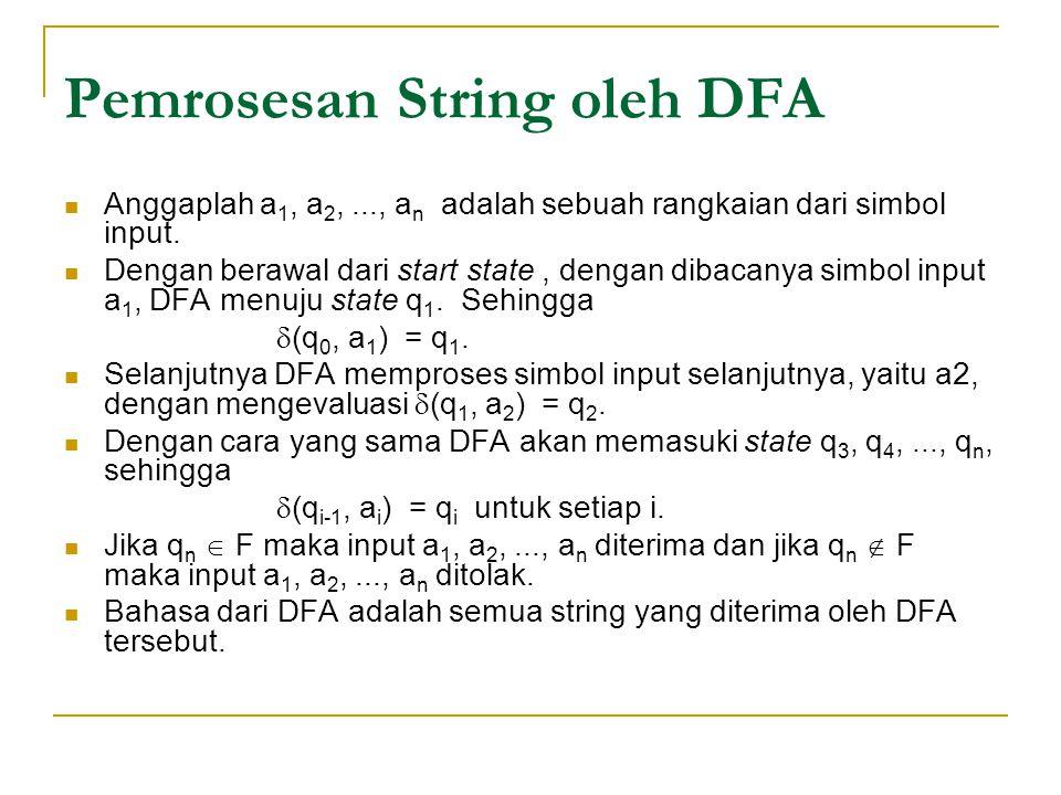 Pemrosesan String oleh DFA Anggaplah a 1, a 2,..., a n adalah sebuah rangkaian dari simbol input.
