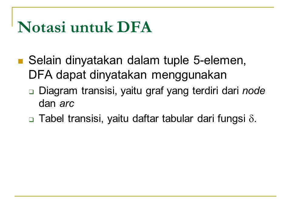 Notasi untuk DFA Selain dinyatakan dalam tuple 5-elemen, DFA dapat dinyatakan menggunakan  Diagram transisi, yaitu graf yang terdiri dari node dan arc  Tabel transisi, yaitu daftar tabular dari fungsi .