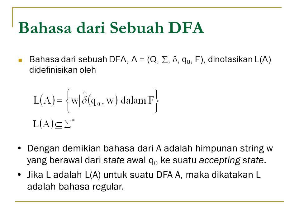 Bahasa dari Sebuah DFA Bahasa dari sebuah DFA, A = (Q, , , q 0, F), dinotasikan L(A) didefinisikan oleh Dengan demikian bahasa dari A adalah himpunan string w yang berawal dari state awal q 0 ke suatu accepting state.