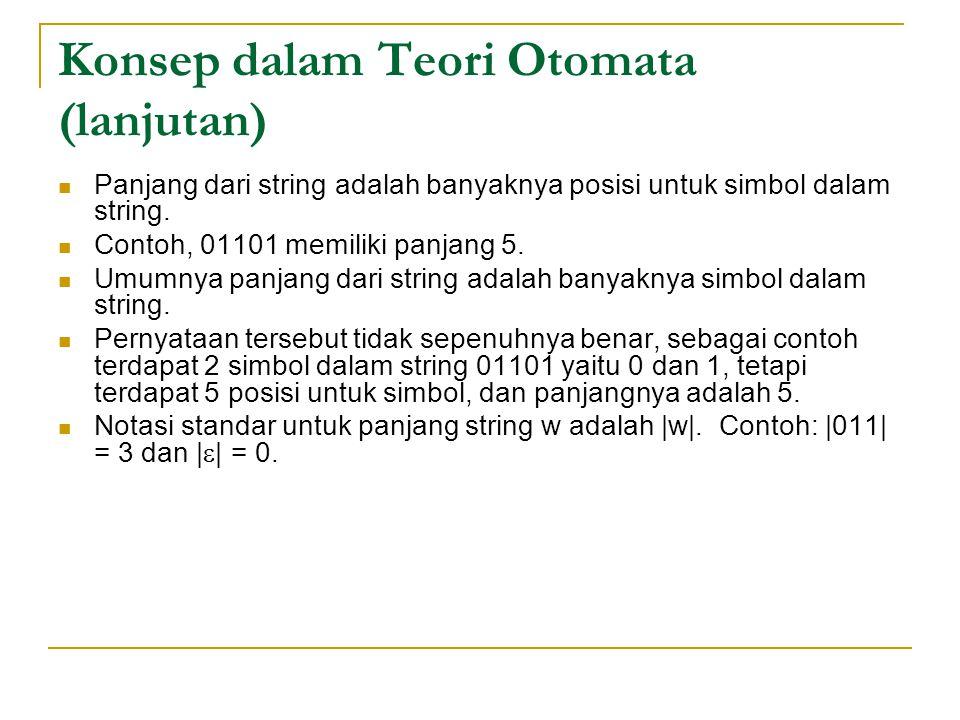Tabel Transisi Tabel transisi menyatakan himpunan dari state dan alphabet input.