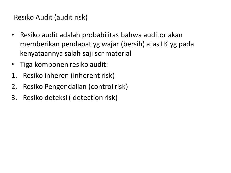 Resiko Audit (audit risk) Resiko audit adalah probabilitas bahwa auditor akan memberikan pendapat yg wajar (bersih) atas LK yg pada kenyataannya salah
