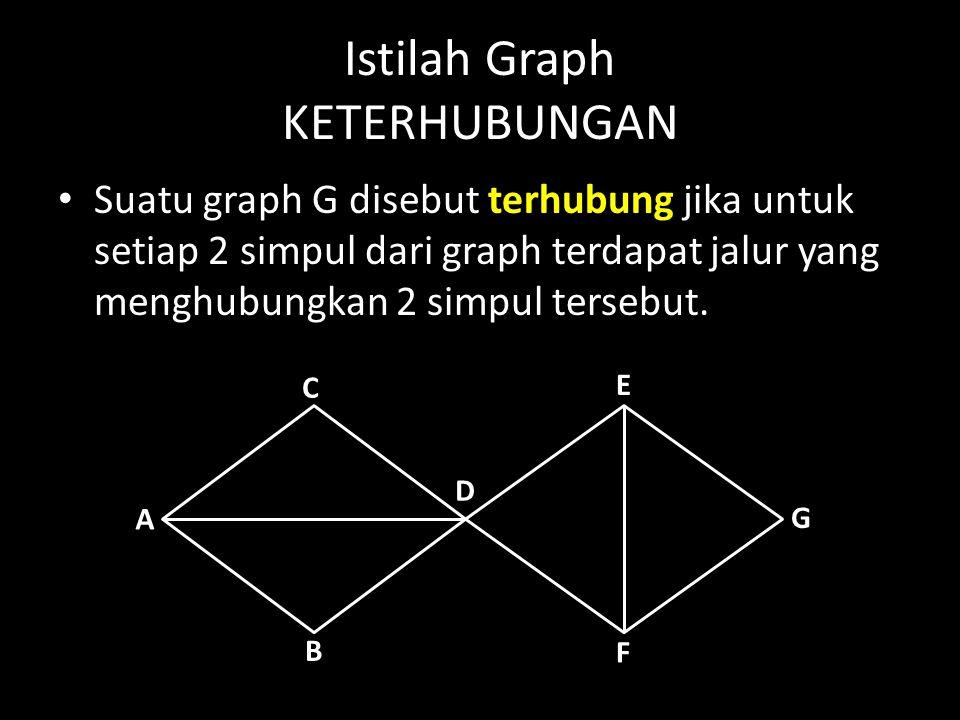 Istilah Graph KETERHUBUNGAN Suatu graph G disebut terhubung jika untuk setiap 2 simpul dari graph terdapat jalur yang menghubungkan 2 simpul tersebut.