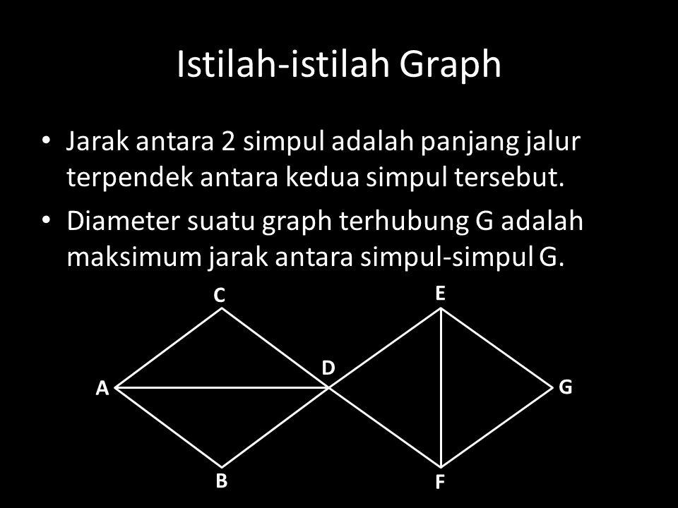 Istilah-istilah Graph Jarak antara 2 simpul adalah panjang jalur terpendek antara kedua simpul tersebut. Diameter suatu graph terhubung G adalah maksi