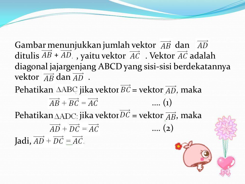 Gambar menunjukkan jumlah vektor dan ditulis, yaitu vektor.