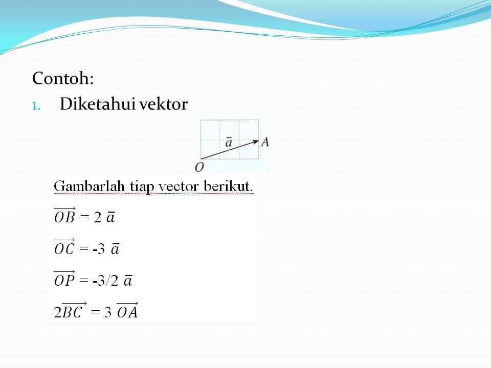 Contoh: 1. Diketahui vektor