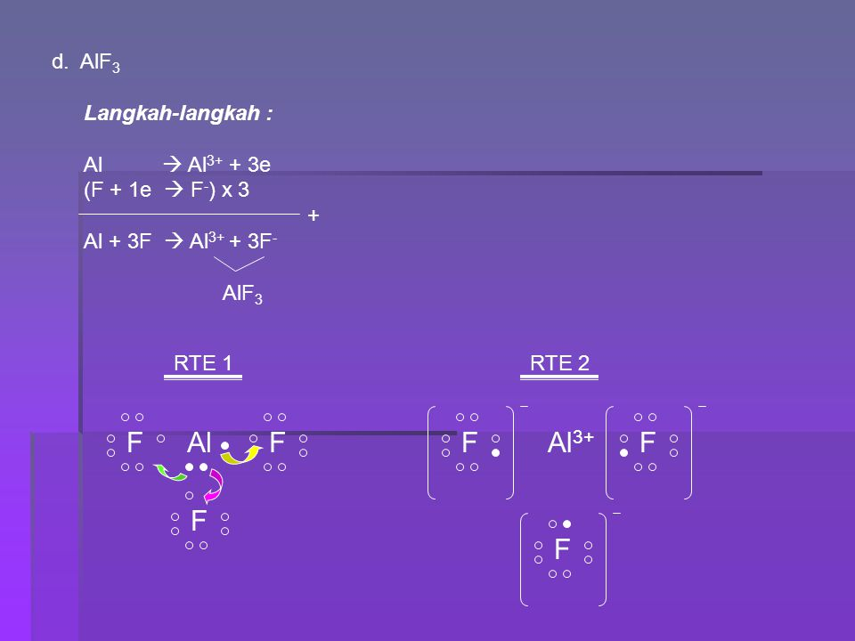 d. AlF 3 Langkah-langkah : Al  Al 3+ + 3e (F + 1e  F - ) x 3 + Al + 3F  Al 3+ + 3F - AlF 3 RTE 1 AlF RTE 2 Al 3+ FFF F F