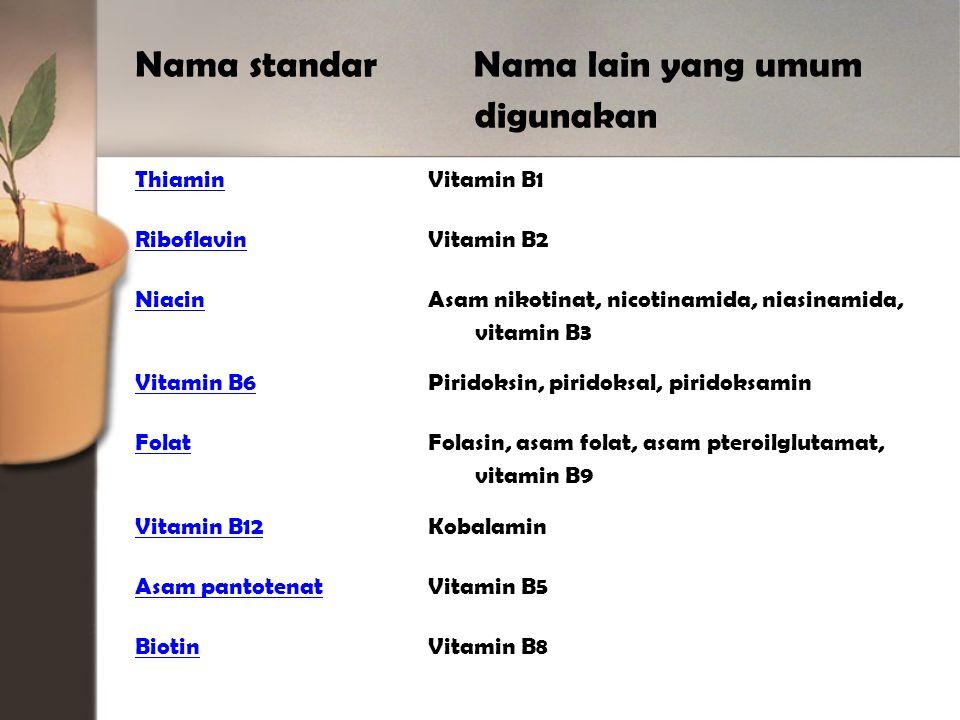 Nama standar Nama lain yang umum digunakan ThiaminVitamin B1 RiboflavinVitamin B2 Niacin Asam nikotinat, nicotinamida, niasinamida, vitamin B3 Vitamin B6Piridoksin, piridoksal, piridoksamin Folat Folasin, asam folat, asam pteroilglutamat, vitamin B9 Vitamin B12Kobalamin Asam pantotenatVitamin B5 BiotinVitamin B8