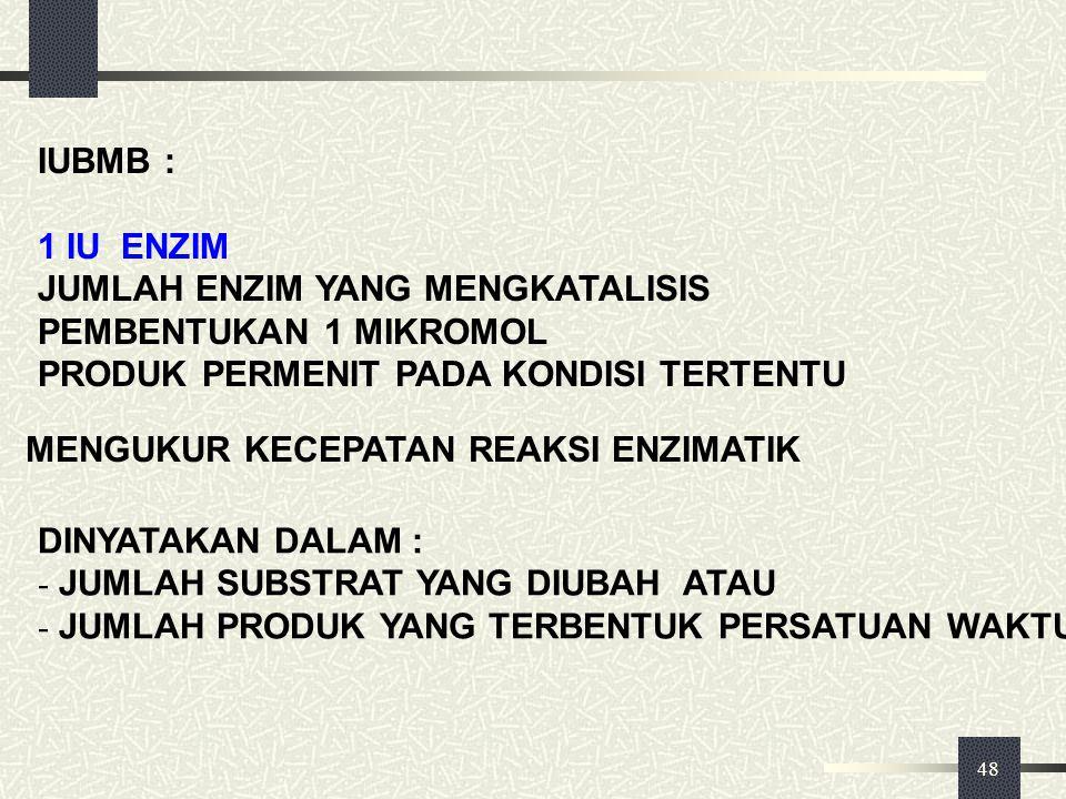 48 IUBMB : 1 IU ENZIM JUMLAH ENZIM YANG MENGKATALISIS PEMBENTUKAN 1 MIKROMOL PRODUK PERMENIT PADA KONDISI TERTENTU MENGUKUR KECEPATAN REAKSI ENZIMATIK