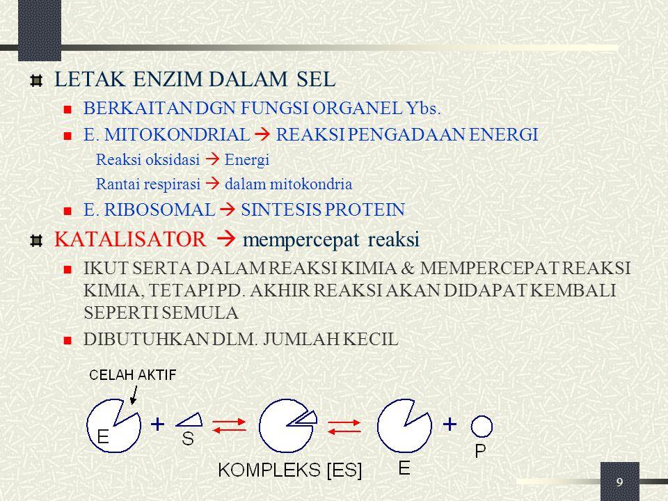 9 LETAK ENZIM DALAM SEL BERKAITAN DGN FUNGSI ORGANEL Ybs. E. MITOKONDRIAL  REAKSI PENGADAAN ENERGI Reaksi oksidasi  Energi Rantai respirasi  dalam