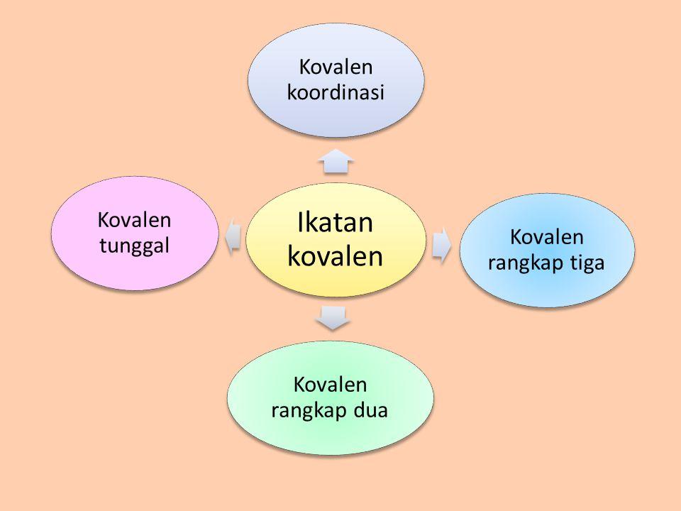 Ikatan kovalen Kovalen koordinasi Kovalen rangkap tiga Kovalen rangkap dua Kovalen tunggal