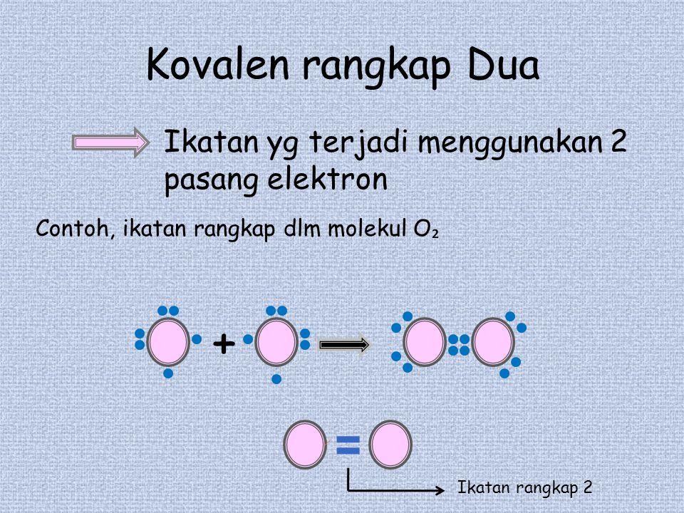 Kovalen rangkap Dua Ikatan yg terjadi menggunakan 2 pasang elektron Contoh, ikatan rangkap dlm molekul O ₂ + Ikatan rangkap 2