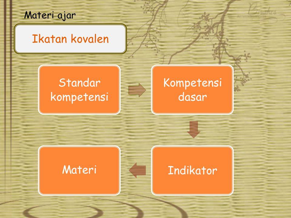 Materi ajar Ikatan kovalen Standar kompetensi Kompetensi dasar Indikator Materi