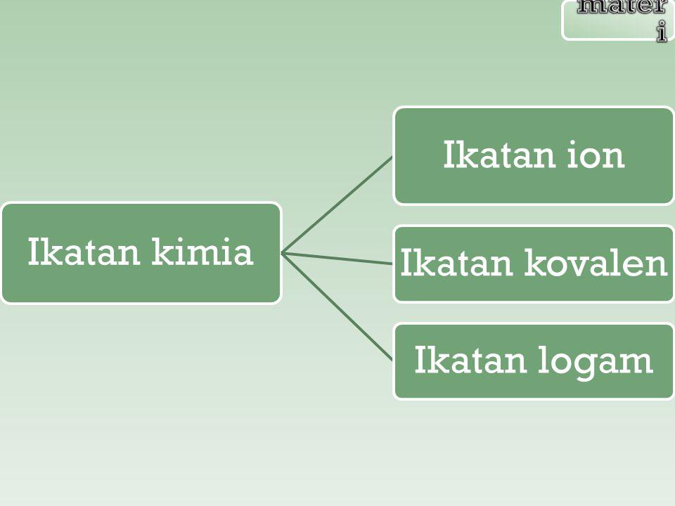 Ikatan kimia Ikatan ion Ikatan kovalenIkatan logam