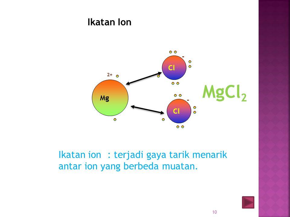 IKATAN ION  Memberi dan menerima elektron  Tdd unsur logam (ion positif), unsur non logam (ion negatif)  TD dan TL tinggi  Wujud padat (pd T kamar