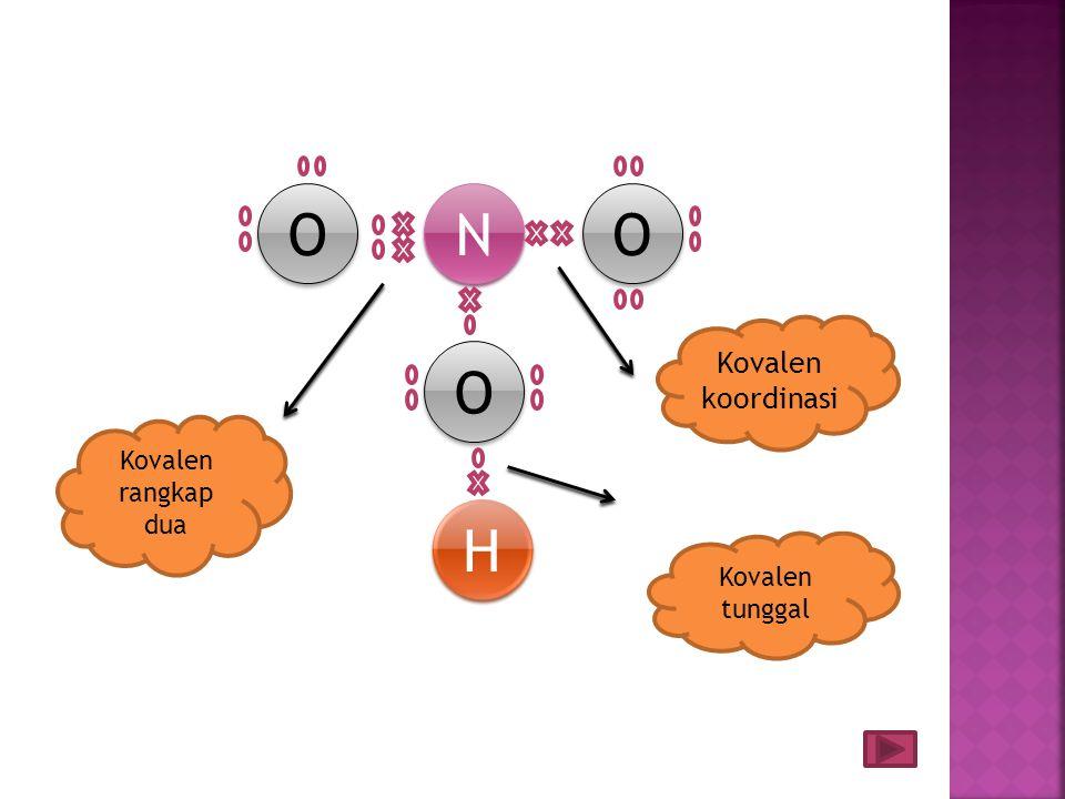  Kovalen tunggal : kedua atom yg berikatan menyumbangkan 1 e-  Kovalen rangkap 2 : kedua atom yg berikatan menyumbangkan 2 e-  Kovalen rangkap 3 :