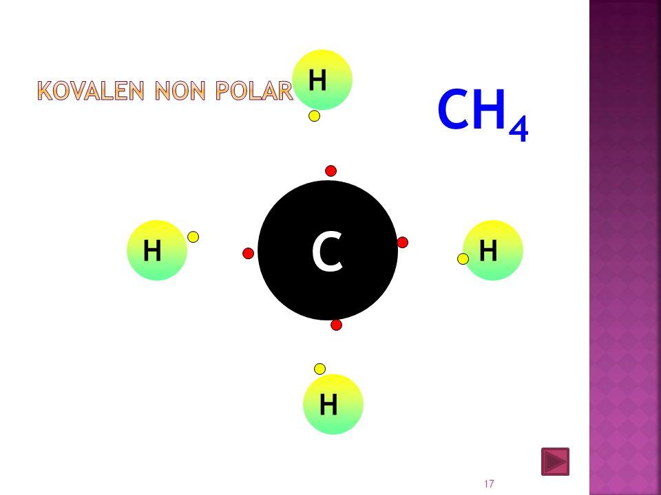 16 N H H H Ikatan kovalen : terjadi karena pemakaian pasangan elektron secara bersama