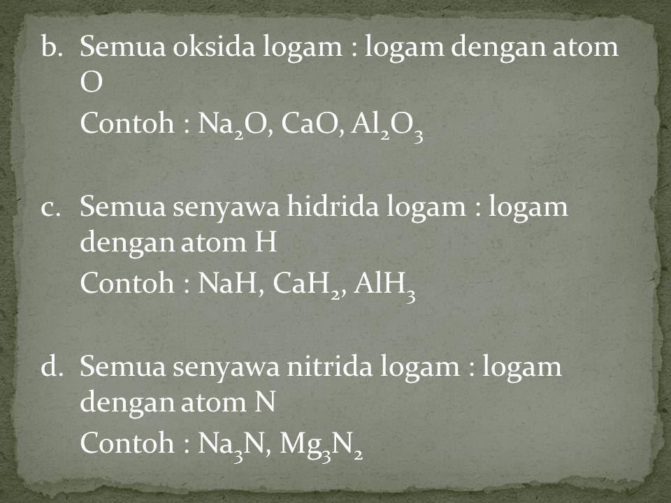 b.Semua oksida logam : logam dengan atom O Contoh : Na 2 O, CaO, Al 2 O 3 c.Semua senyawa hidrida logam : logam dengan atom H Contoh : NaH, CaH 2, AlH