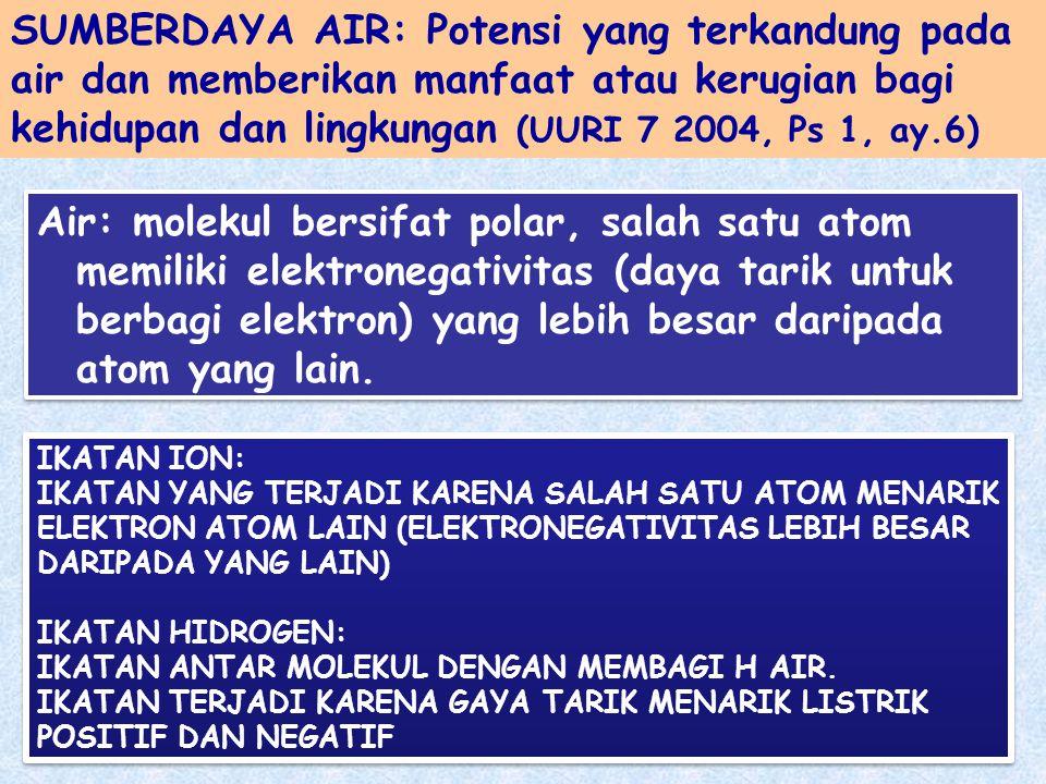 ELEKTRON SELALU BERGERAK MENGELILINGI NUKLEUS PADA GARIS EDAR (ORBIT/SHELL) TERTENTU SETIAP ORBIT/SHELL HANYA DAPAT DITEMPATI OLEH SEJUMLAH ELEKTRON ORBIT I (KULIT K) HANYA MENAMPUNG 2 ELEKTRON ORBIT II (KULIT L) DST.