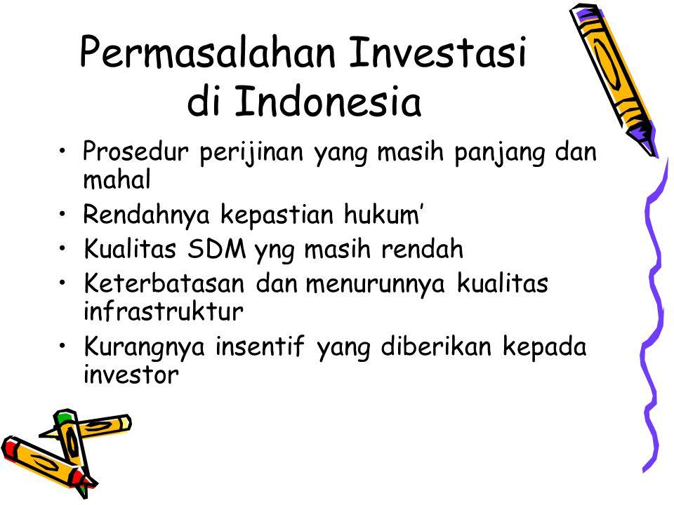 Permasalahan Investasi di Indonesia Prosedur perijinan yang masih panjang dan mahal Rendahnya kepastian hukum' Kualitas SDM yng masih rendah Keterbatasan dan menurunnya kualitas infrastruktur Kurangnya insentif yang diberikan kepada investor