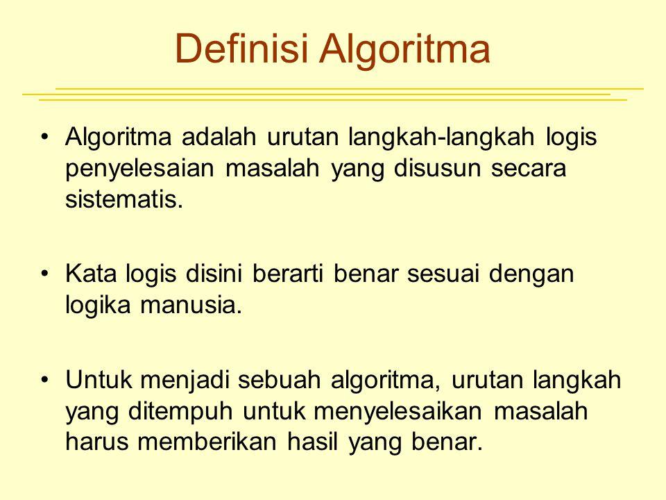Referensi Algorithms, Yi-Shin Chen, Addison-Wesley Computing Algoritma dan pemrograman dalam bahasa Pascal dan C, Rinaldi Munir, penerbit Informatika Bandung http://web.si.its- sby.edu/kurikulum/materi/iptek/logika.html